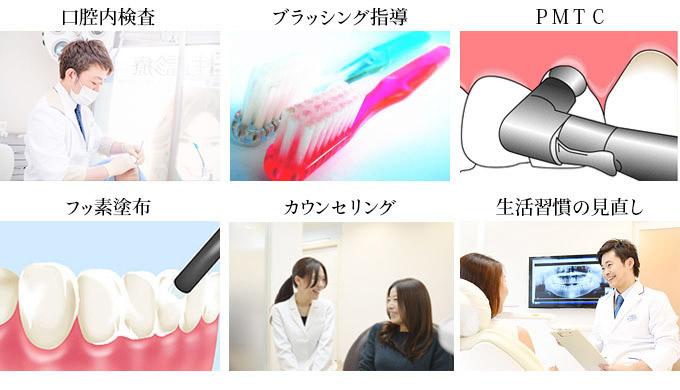 口腔内検査 ブラッシング指導 PMTC フッ素塗布 カウンセリング 生活習慣の見直し